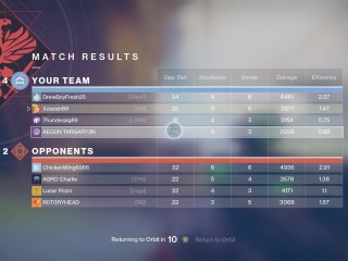 Xzavain89_Crucible_Match_Results_D2